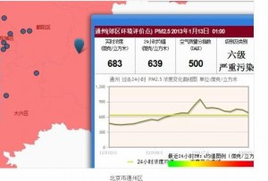 Beijing Cough PM2.5 Monitoring